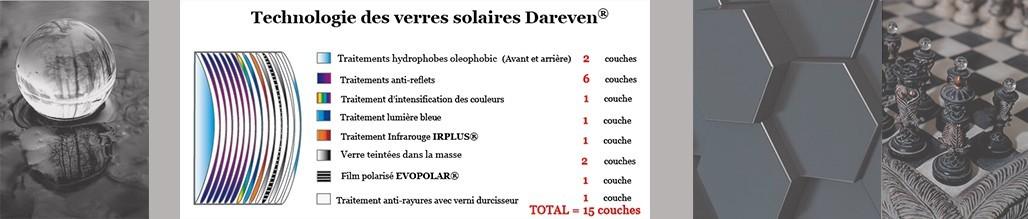 Dareven Hi-Tech